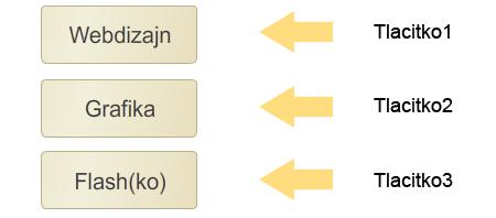 Instance Name pre tlačítka sub menu