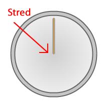 Stred hodiniek